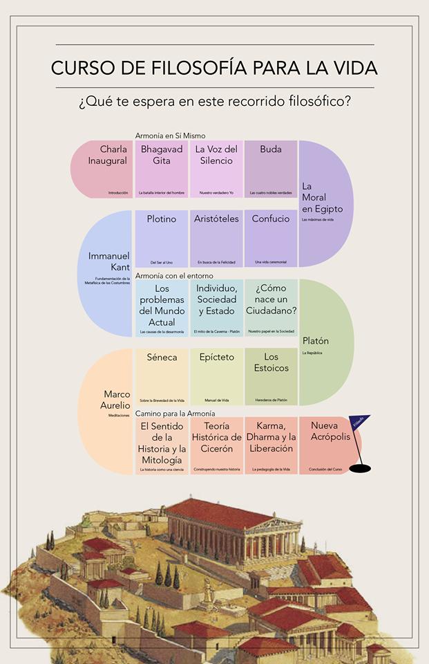 Filosofía Nueva Acrópolis